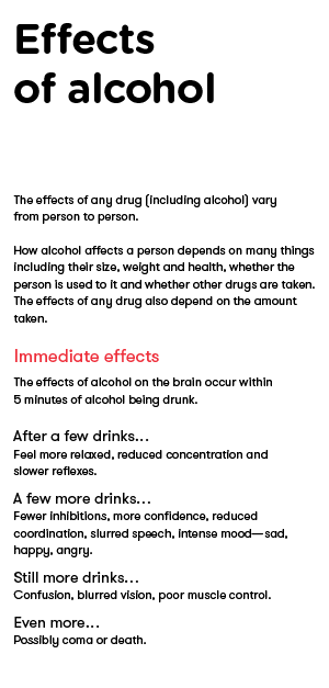 Alcohol - How drugs affect you, page