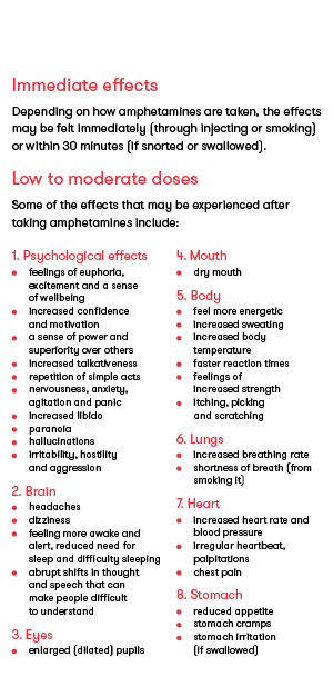 amphetamines - How drugs affect you, sample page