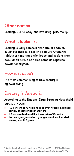 ecstasy - How drugs affect you, sample page