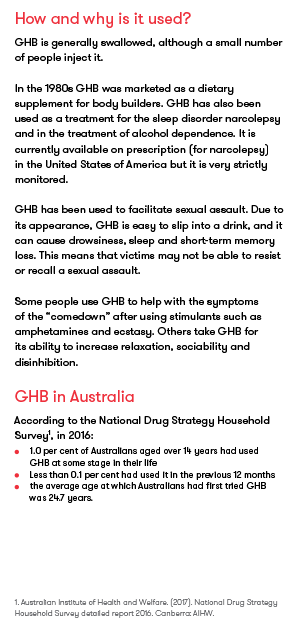 sample page, GHB - how drugs affect you,