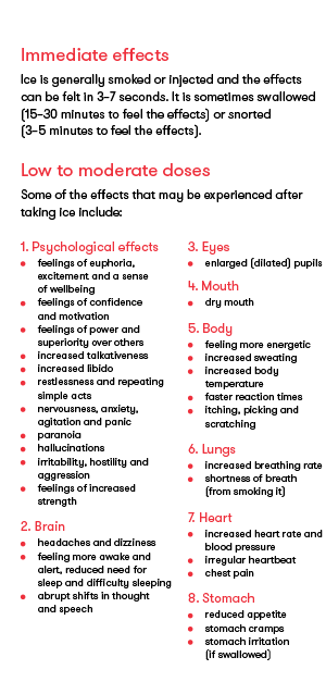 Ice - How drugs affect you, page