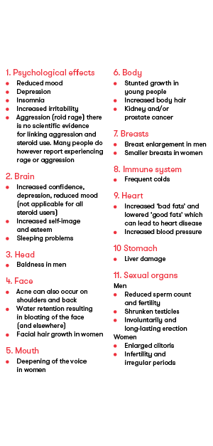 Steroids - How drugs affect you, sample page