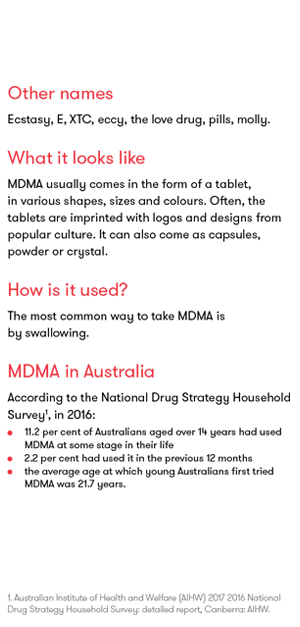 mdma hday page